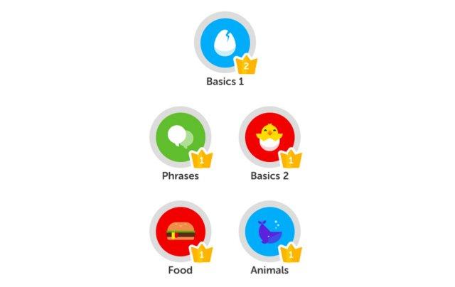 """Od sada """"krune"""" za napredne """"đake"""" u Duolingo aplikaciji!"""